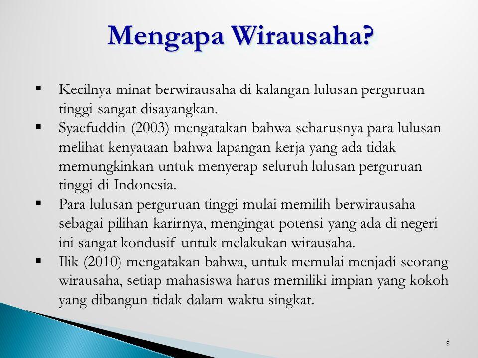 8 Mengapa Wirausaha?  Kecilnya minat berwirausaha di kalangan lulusan perguruan tinggi sangat disayangkan.  Syaefuddin (2003) mengatakan bahwa sehar