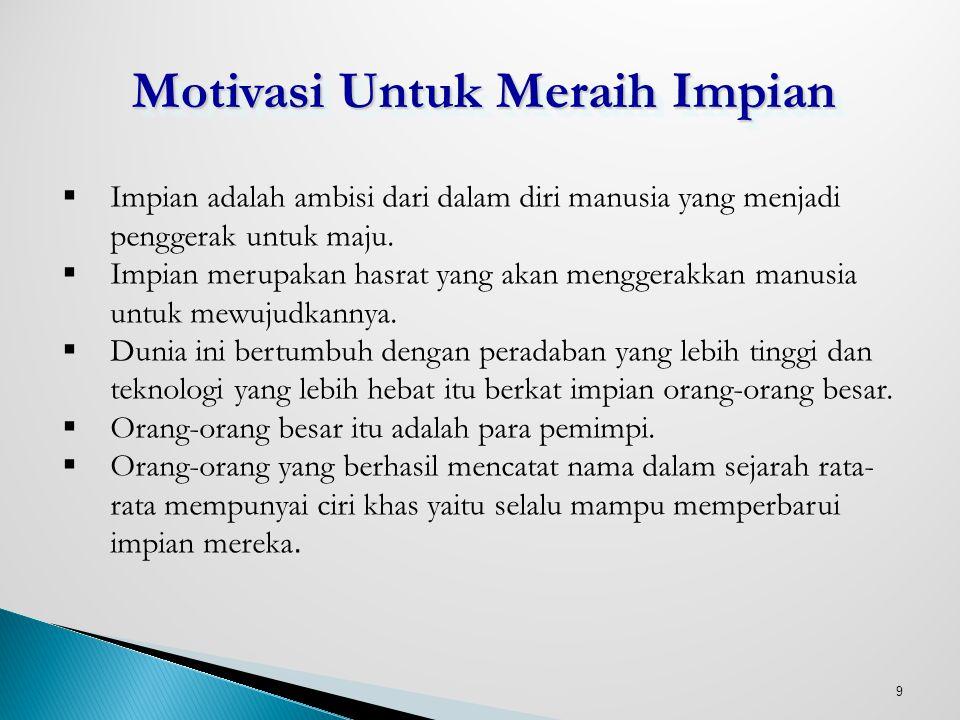 9 Motivasi Untuk Meraih Impian  Impian adalah ambisi dari dalam diri manusia yang menjadi penggerak untuk maju.  Impian merupakan hasrat yang akan m
