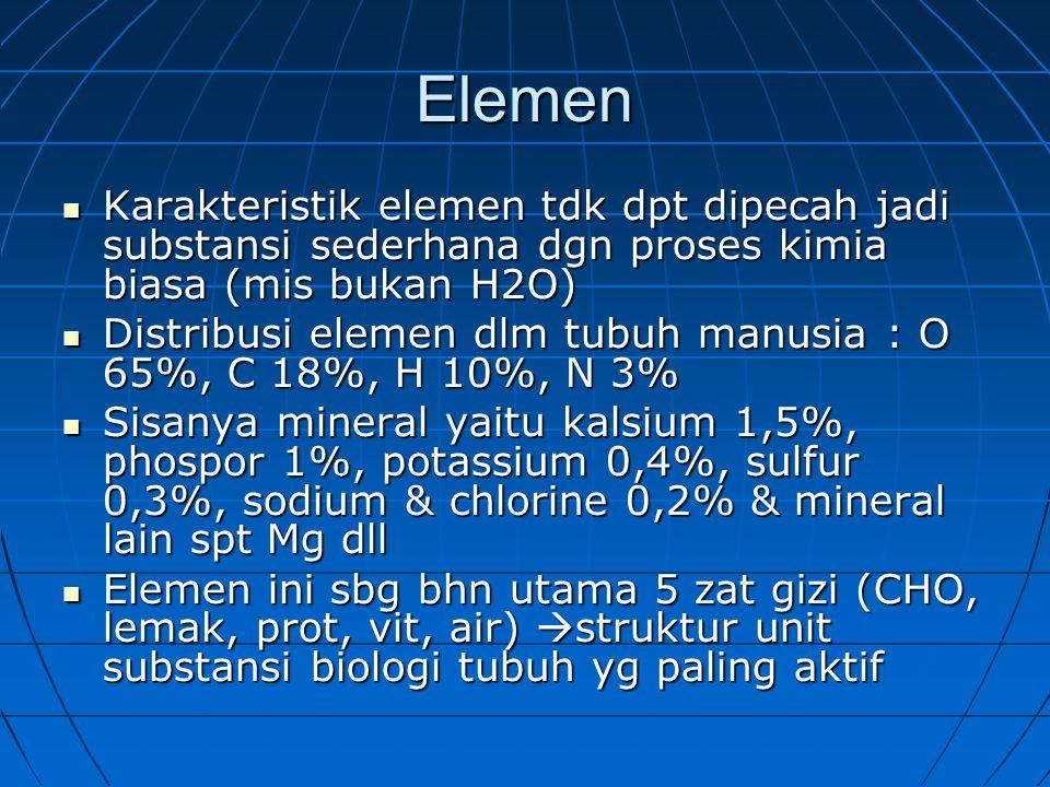 Elemen Karakteristik elemen tdk dpt dipecah jadi substansi sederhana dgn proses kimia biasa (mis bukan H2O) Karakteristik elemen tdk dpt dipecah jadi substansi sederhana dgn proses kimia biasa (mis bukan H2O) Distribusi elemen dlm tubuh manusia : O 65%, C 18%, H 10%, N 3% Distribusi elemen dlm tubuh manusia : O 65%, C 18%, H 10%, N 3% Sisanya mineral yaitu kalsium 1,5%, phospor 1%, potassium 0,4%, sulfur 0,3%, sodium & chlorine 0,2% & mineral lain spt Mg dll Sisanya mineral yaitu kalsium 1,5%, phospor 1%, potassium 0,4%, sulfur 0,3%, sodium & chlorine 0,2% & mineral lain spt Mg dll Elemen ini sbg bhn utama 5 zat gizi (CHO, lemak, prot, vit, air)  struktur unit substansi biologi tubuh yg paling aktif Elemen ini sbg bhn utama 5 zat gizi (CHO, lemak, prot, vit, air)  struktur unit substansi biologi tubuh yg paling aktif