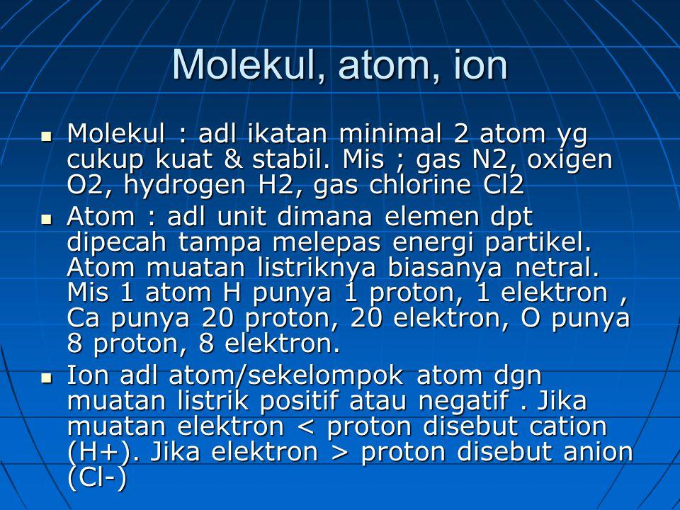 Molekul, atom, ion Molekul : adl ikatan minimal 2 atom yg cukup kuat & stabil.