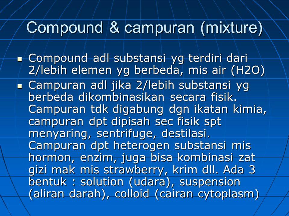 Compound & campuran (mixture) Compound adl substansi yg terdiri dari 2/lebih elemen yg berbeda, mis air (H2O) Compound adl substansi yg terdiri dari 2/lebih elemen yg berbeda, mis air (H2O) Campuran adl jika 2/lebih substansi yg berbeda dikombinasikan secara fisik.