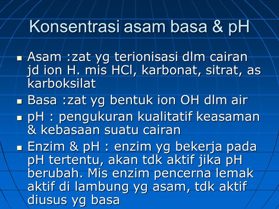 Konsentrasi asam basa & pH Asam :zat yg terionisasi dlm cairan jd ion H.