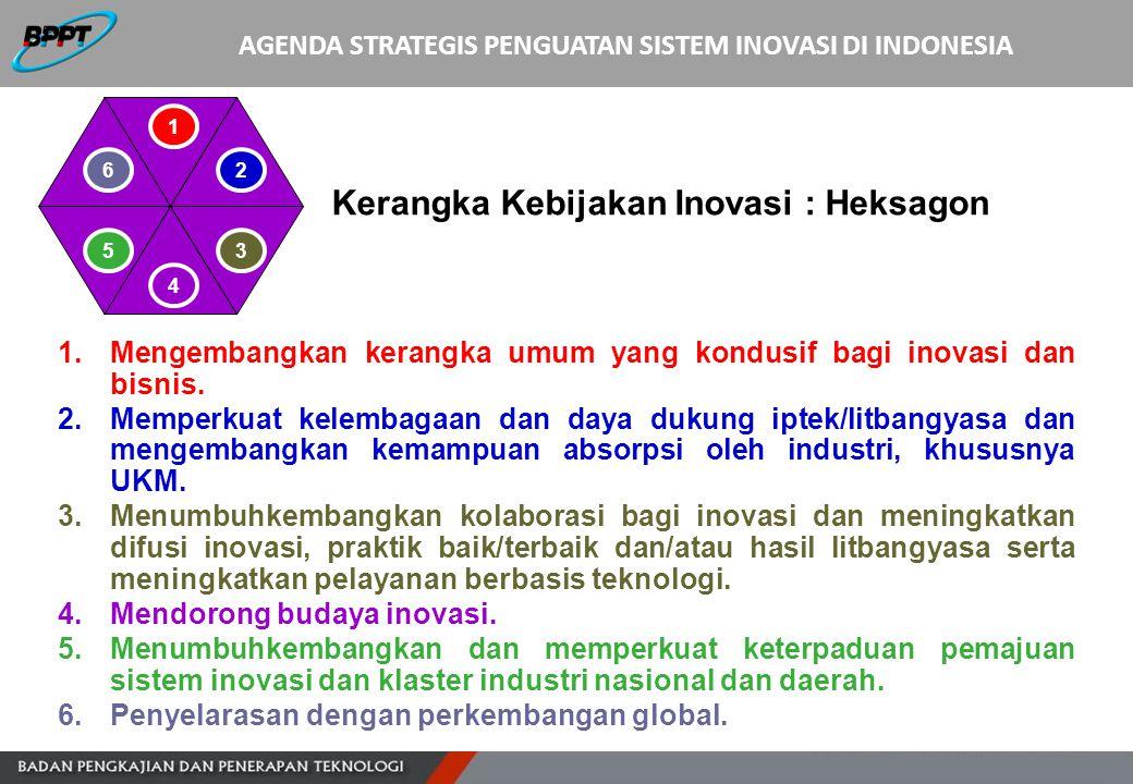 1.Mengembangkan kerangka umum yang kondusif bagi inovasi dan bisnis. 2.Memperkuat kelembagaan dan daya dukung iptek/litbangyasa dan mengembangkan kema