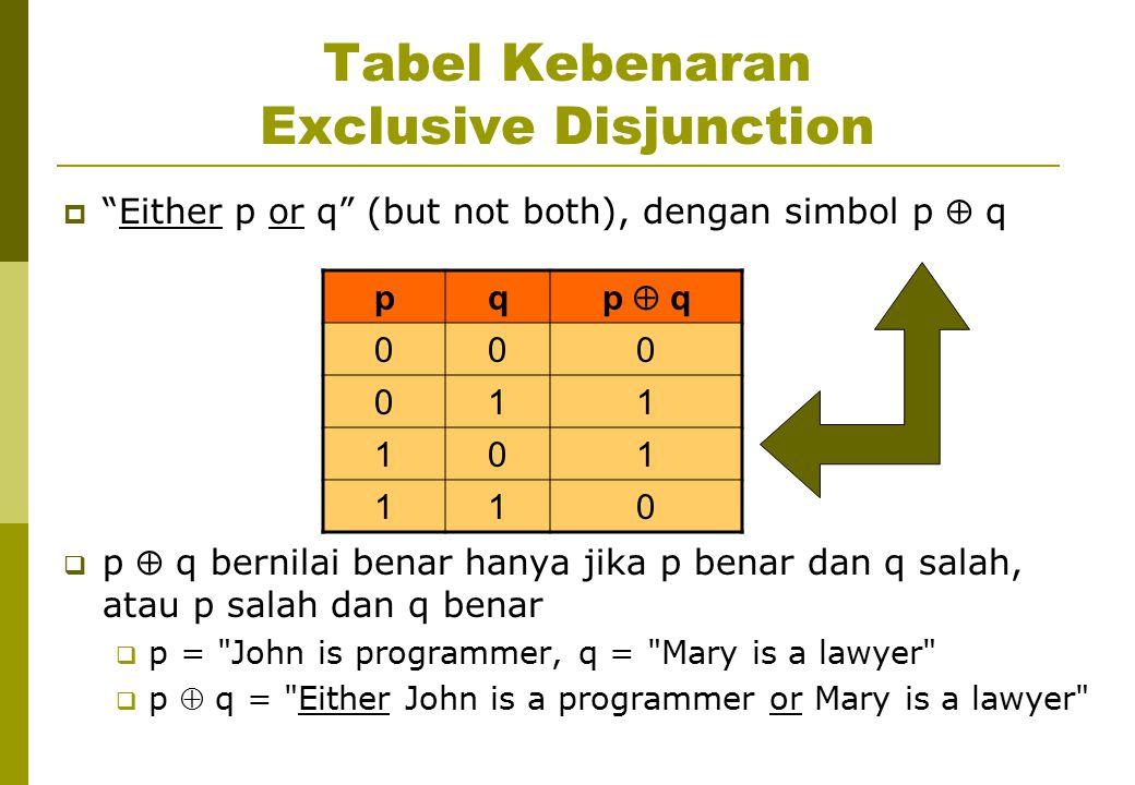 """Tabel Kebenaran Exclusive Disjunction  """"Either p or q"""" (but not both), dengan simbol p  q  p  q bernilai benar hanya jika p benar dan q salah, ata"""