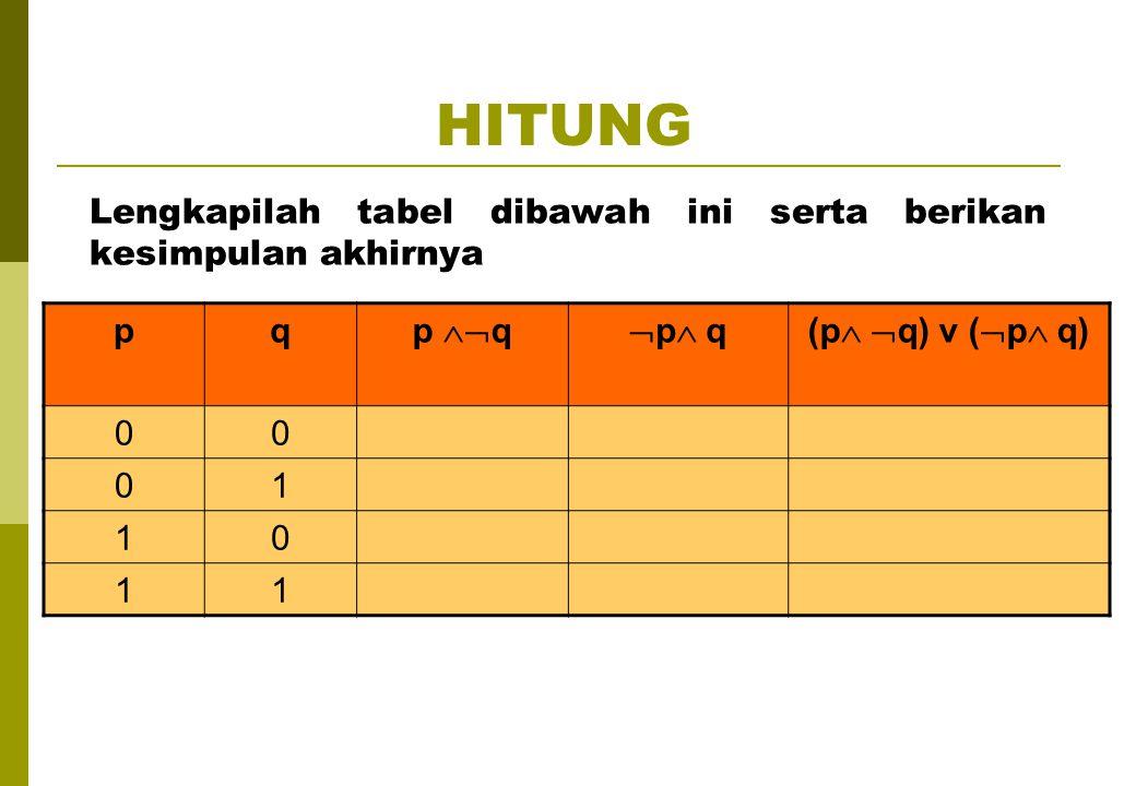 HITUNG pq p  q  p  q(p   q) v (  p  q) 00 01 10 11 Lengkapilah tabel dibawah ini serta berikan kesimpulan akhirnya