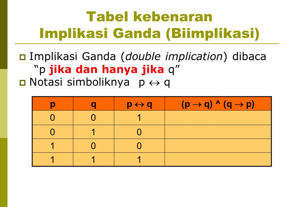 """Tabel kebenaran Implikasi Ganda (Biimplikasi)  Implikasi Ganda (double implication) dibaca """"p jika dan hanya jika q""""  Notasi simboliknya p  q pq p"""