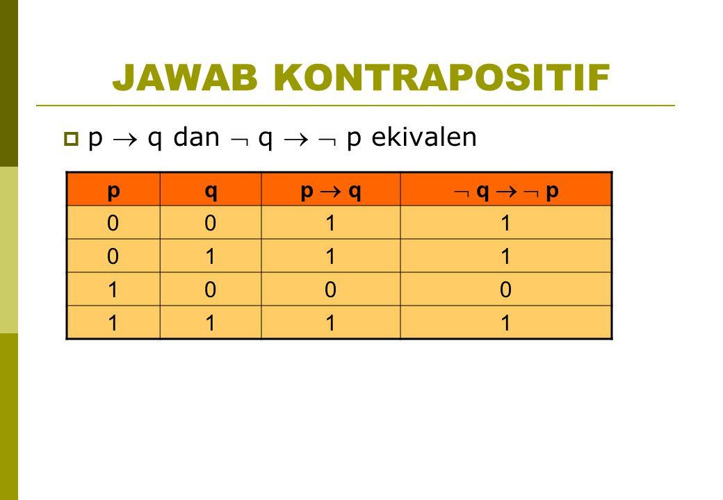 JAWAB KONTRAPOSITIF  p  q dan  q   p ekivalen pq p  q  q   p 0011 0111 1000 1111