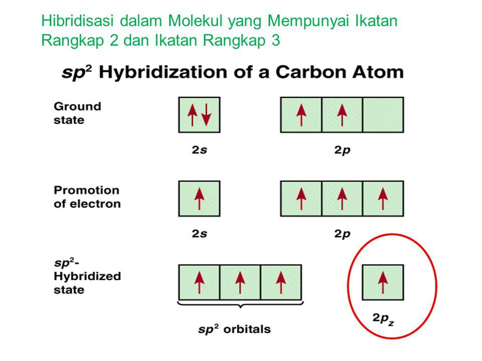 Hibridisasi dalam Molekul yang Mempunyai Ikatan Rangkap 2 dan Ikatan Rangkap 3