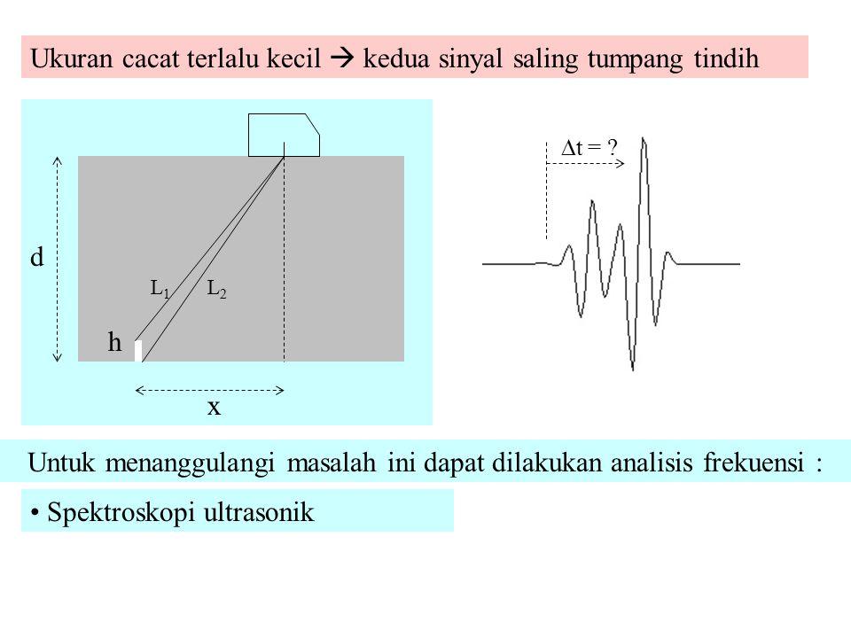  SPEKTROSKOPI ULTRASONIK  Pengukuran selang waktu tempuh antara dua buah sinyal dapat juga dilakukan secara tidak langsung dengan menggunakan analisis frekuensi  Menggunakan Fast Fourier Transform (FFT)  Menentukan selang frekuensi antara dua maksimum/minimum yang berdekatan  Selang waktu tempuh (  t) adalah kebalikan dari selang frekuensi  f  Selang waktu tempuh masih dapat ditentukan meskipun kedua sinyal saling tumpang tindih