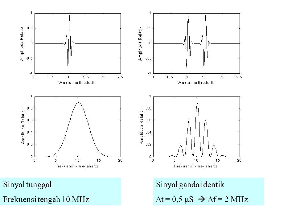 Sinyal tunggal Frekuensi tengah 10 MHz Sinyal ganda identik  t = 0,5  S   f = 2 MHz