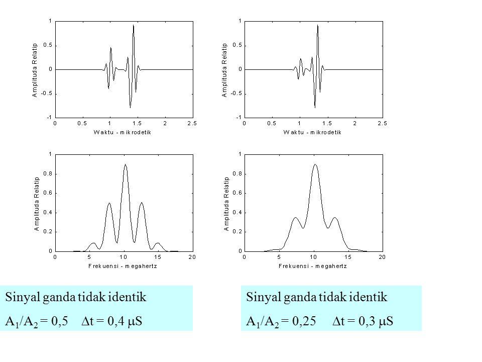 Sinyal ganda tidak identik A 1 /A 2 = 0,25  t = 0,3  S Sinyal ganda tidak identik A 1 /A 2 = 0,5  t = 0,4  S