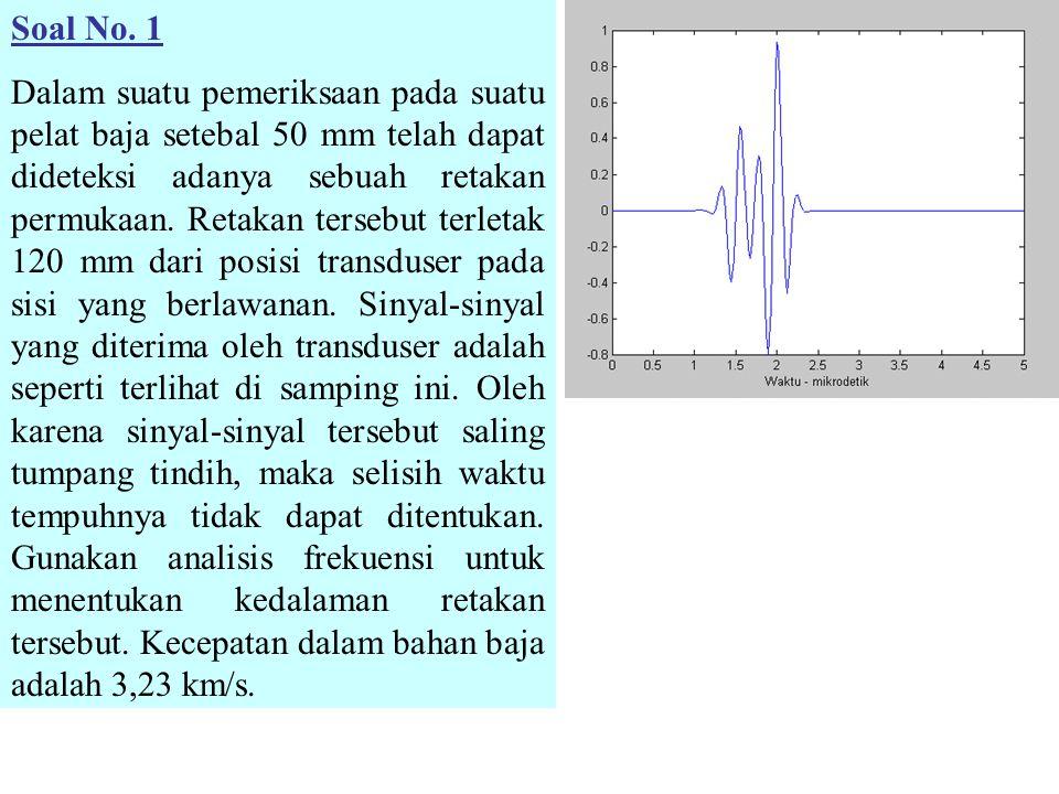 Program psuno1 : Soal No.1 Pemrosesan Sinyal Ultrasonik clear all clf d=[ ]; t=d(:,1); % Data waktu (dalam mikrodetik) x=d(:,2); % Data amplituda dt=0.025e-6; % Beda waktu tempuh df=1/dt; % beda frekuensi = kebalikan beda waktu tempuh f=df*(0:511)/512; % Menyiapkan frekuensi untuk menggambar spektrum ff=f/1e6; % Frekuensi dalam megahertz Y=fft(x,512); % Transformasi Fourier Pyy=Y.*conj(Y)/512; % Power Spectral Density (psd) Pyy=Pyy/max(Pyy); % Normalisasi