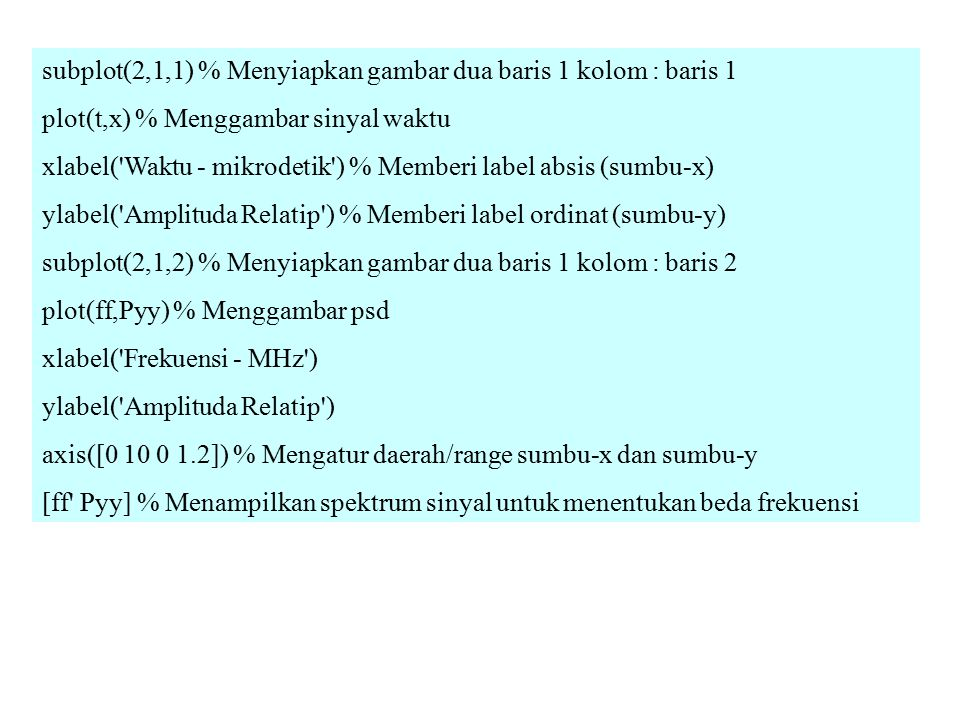 subplot(2,1,1) % Menyiapkan gambar dua baris 1 kolom : baris 1 plot(t,x) % Menggambar sinyal waktu xlabel( Waktu - mikrodetik ) % Memberi label absis (sumbu-x) ylabel( Amplituda Relatip ) % Memberi label ordinat (sumbu-y) subplot(2,1,2) % Menyiapkan gambar dua baris 1 kolom : baris 2 plot(ff,Pyy) % Menggambar psd xlabel( Frekuensi - MHz ) ylabel( Amplituda Relatip ) axis([0 10 0 1.2]) % Mengatur daerah/range sumbu-x dan sumbu-y [ff Pyy] % Menampilkan spektrum sinyal untuk menentukan beda frekuensi