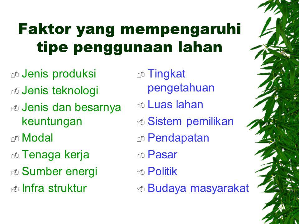 Tipe penggunaan lahan Kopi + cengkeh Tipe penggunaan Lahan majemuk Tipe penggunaan Lahan berganda Banganunan + hutan
