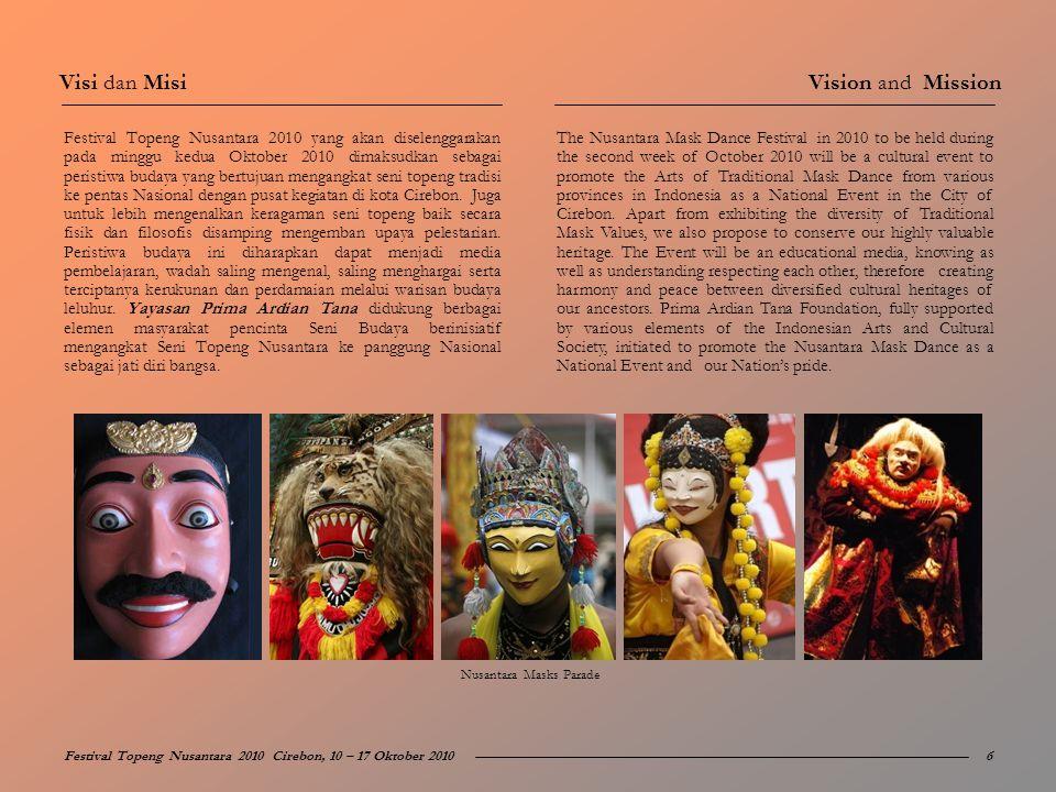 Festival Topeng Nusantara 2010 yang akan diselenggarakan pada minggu kedua Oktober 2010 dimaksudkan sebagai peristiwa budaya yang bertujuan mengangkat
