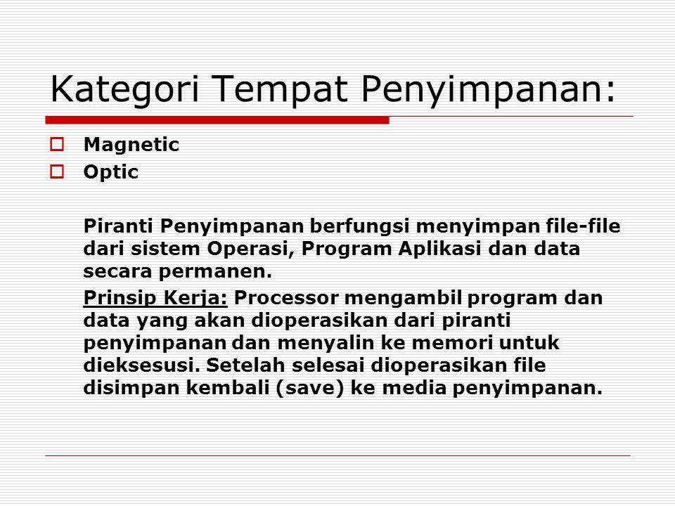Kategori Tempat Penyimpanan:  Magnetic  Optic Piranti Penyimpanan berfungsi menyimpan file-file dari sistem Operasi, Program Aplikasi dan data secara permanen.