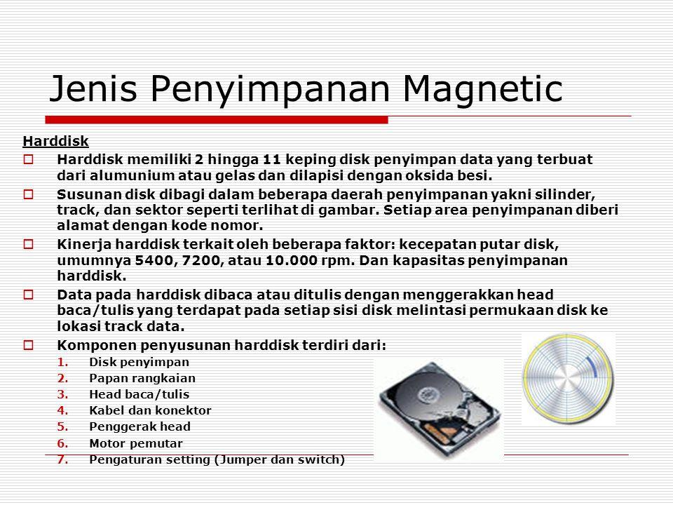 Jenis Penyimpanan Magnetic Harddisk  Harddisk memiliki 2 hingga 11 keping disk penyimpan data yang terbuat dari alumunium atau gelas dan dilapisi dengan oksida besi.