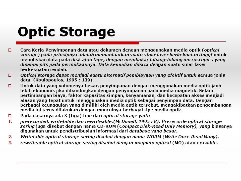 Optic Storage  Cara Kerja Penyimpanan data atau dokumen dengan menggunakan media optik (optical storage) pada prinsipnya adalah memanfaatkan suatu sinar laser berkekuatan tinggi untuk menuliskan data pada disk atau tape, dengan membakar lobang-lobang microscopic, yang dinamai pits pada permukaannya.