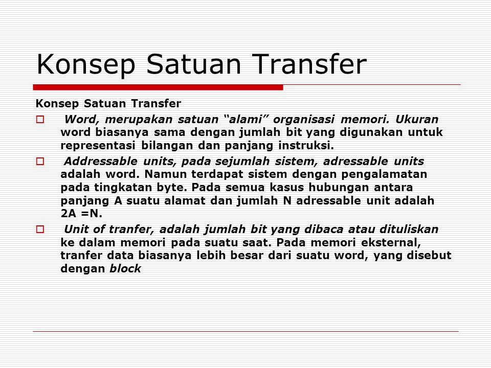 Konsep Satuan Transfer  Word, merupakan satuan alami organisasi memori.