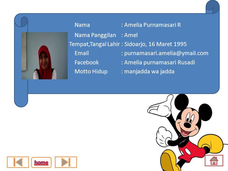 Penutup home Nama : Taufik Maulana Nama Panggilan: Taufik, Maulana, Opik & Topik Tempat,Tangal Lahir : Cirebon, 22 November 1994 Email: Taufik_mu22@ya
