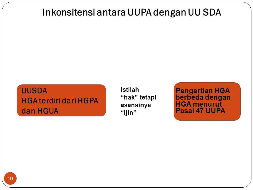 """Inkonsitensi antara UUPA dengan UU SDA UUSDA HGA terdiri dari HGPA dan HGUA Pengertian HGA berbeda dengan HGA menurut Pasal 47 UUPA 10 Istilah """"hak"""" t"""