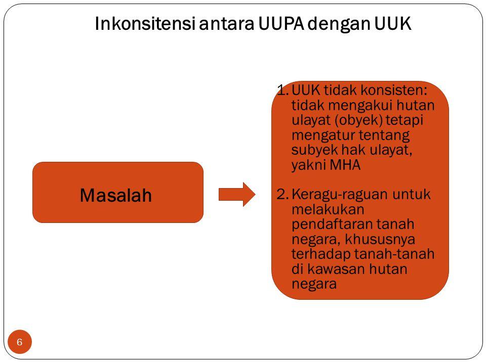 Masalah 1.UUK tidak konsisten: tidak mengakui hutan ulayat (obyek) tetapi mengatur tentang subyek hak ulayat, yakni MHA 2.Keragu-raguan untuk melakuka