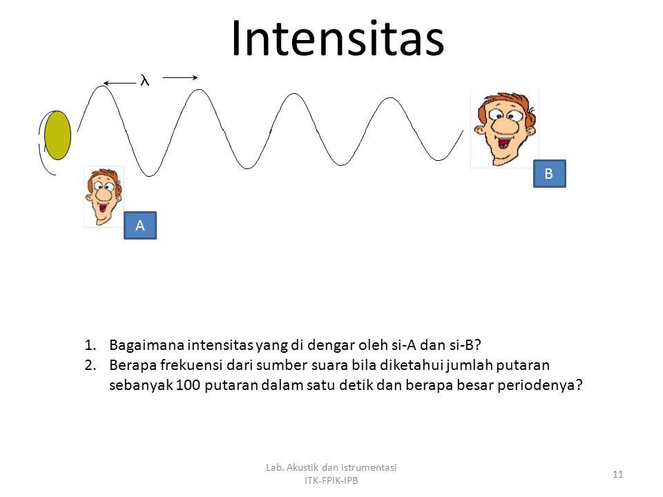 Pembentukan Gelombang Suara di Air: 1.Sumber suara adalah transducer yang memiliki lebar beam (beam sorot) dengan pola arah tertentu 2.Frekuensi yang