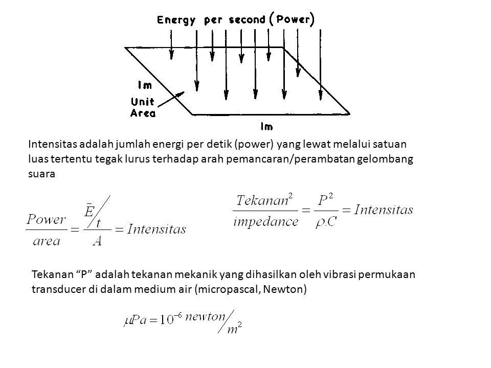 Lab. Akustik dan istrumentasi ITK-FPIK-IPB 11 A B 1.Bagaimana intensitas yang di dengar oleh si-A dan si-B? 2.Berapa frekuensi dari sumber suara bila