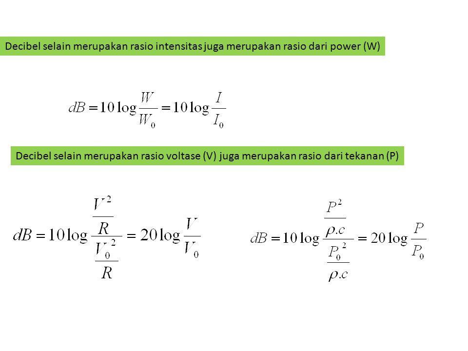 Lab. Akustik dan istrumentasi ITK-FPIK-IPB 15 Decibel merupakan satuan pengukuran logaritmik dari nisbah (ratio) dua intensitas, I terukur and I acuan