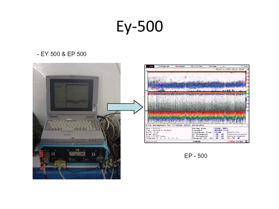 Lab.Akustik dan istrumentasi ITK-FPIK-IPB 14 Pulse Length (m) vs.
