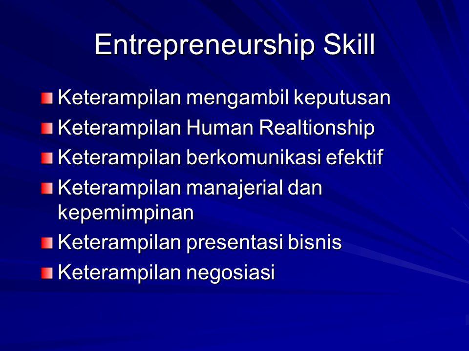 Entrepreneurship Skill Keterampilan mengambil keputusan Keterampilan Human Realtionship Keterampilan berkomunikasi efektif Keterampilan manajerial dan