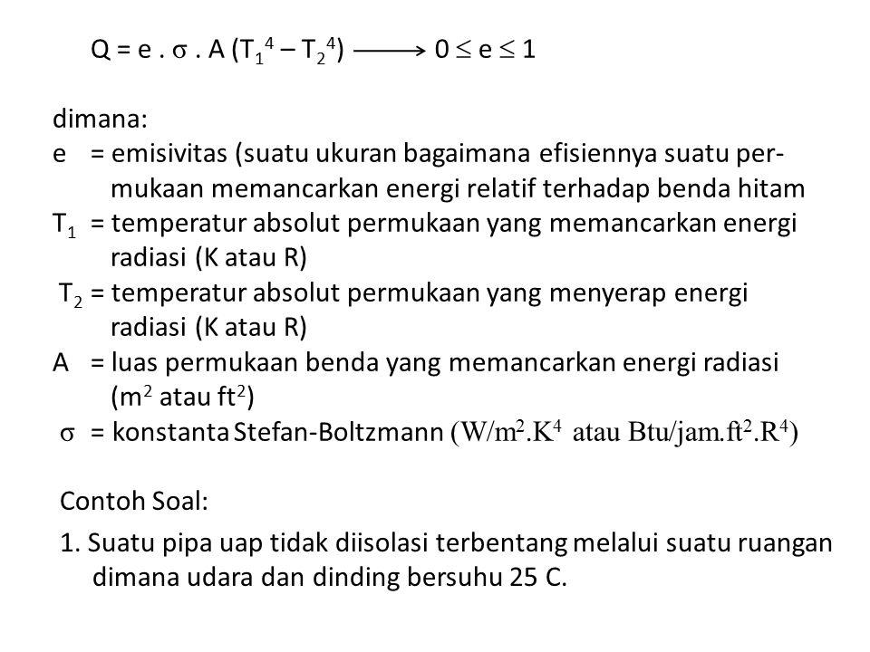 Q = e. σ. A (T 1 4 – T 2 4 ) 0  e  1 dimana: e= emisivitas (suatu ukuran bagaimana efisiennya suatu per- mukaan memancarkan energi relatif terhadap