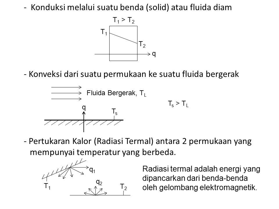 - Konduksi melalui suatu benda (solid) atau fluida diam - Konveksi dari suatu permukaan ke suatu fluida bergerak - Pertukaran Kalor (Radiasi Termal) a