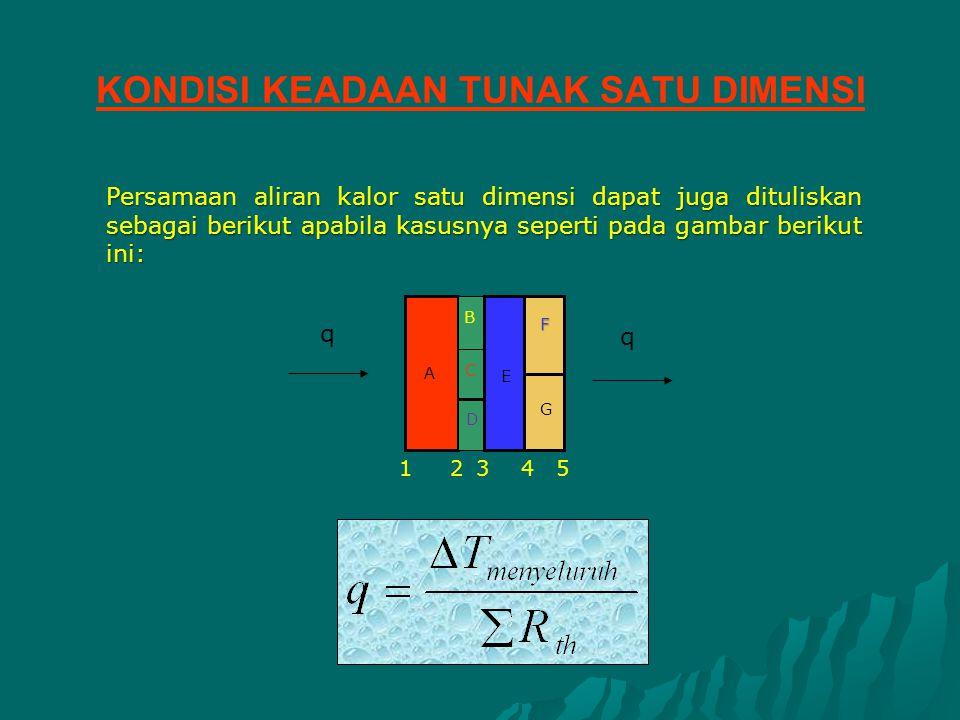 Persamaan aliran kalor satu dimensi dapat juga dituliskan sebagai berikut apabila kasusnya seperti pada gambar berikut ini: KONDISI KEADAAN TUNAK SATU