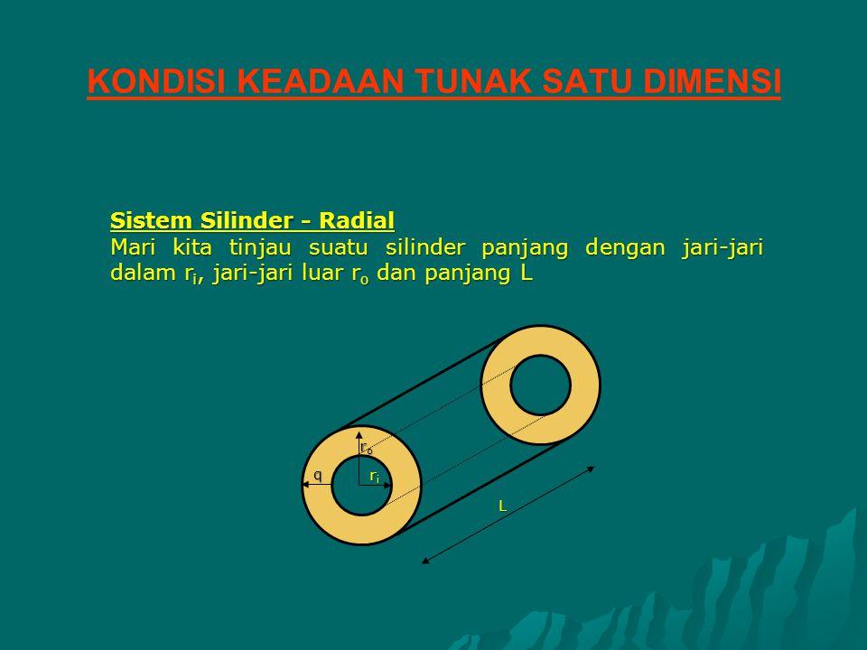 Sistem Silinder - Radial Mari kita tinjau suatu silinder panjang dengan jari-jari dalam r i, jari-jari luar r o dan panjang L L rorororo riririri q KO