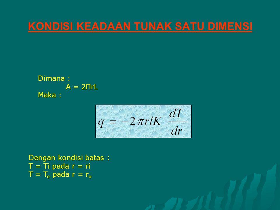 Dimana : A = 2ПrL Maka : Dengan kondisi batas : T = Ti pada r = ri T = T o pada r = r o KONDISI KEADAAN TUNAK SATU DIMENSI