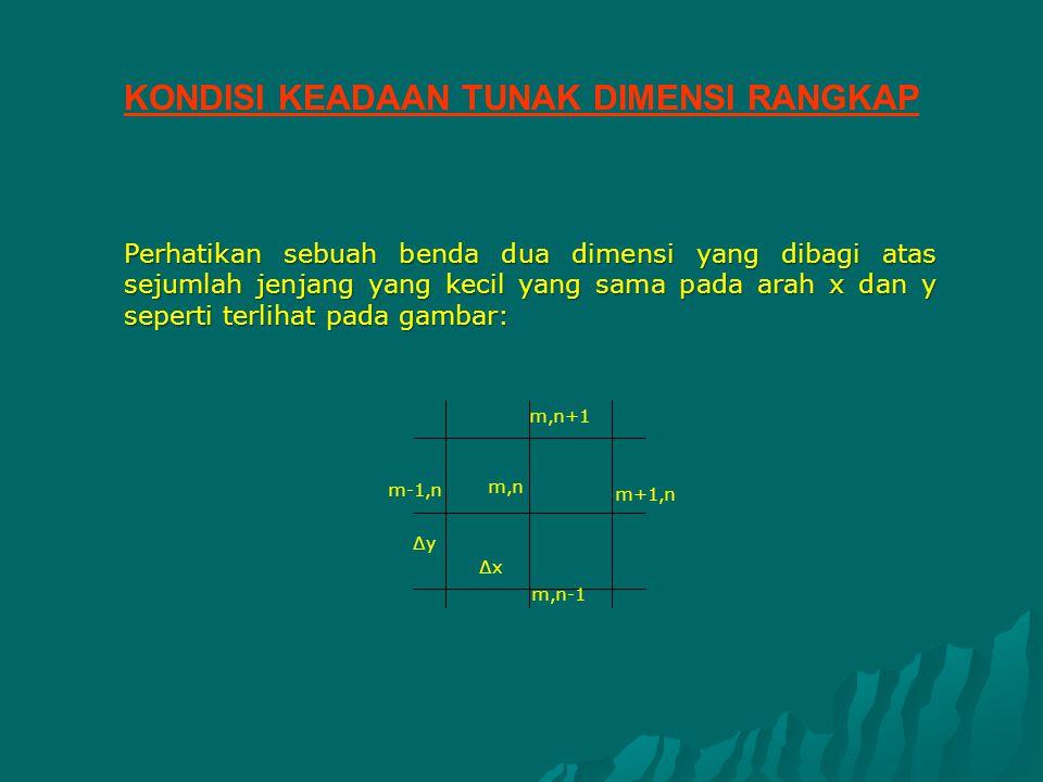 Perhatikan sebuah benda dua dimensi yang dibagi atas sejumlah jenjang yang kecil yang sama pada arah x dan y seperti terlihat pada gambar: m,n m-1,n m