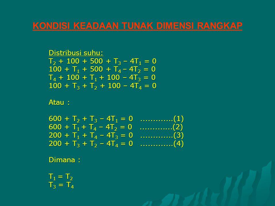 Distribusi suhu: T 2 + 100 + 500 + T 3 – 4T 1 = 0 100 + T 1 + 500 + T 4 – 4T 2 = 0 T 4 + 100 + T 1 + 100 – 4T 3 = 0 100 + T 3 + T 2 + 100 – 4T 4 = 0 A