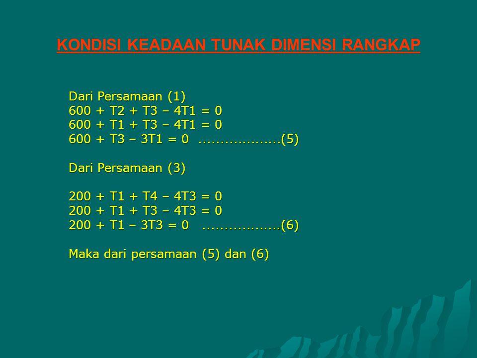 Dari Persamaan (1) 600 + T2 + T3 – 4T1 = 0 600 + T1 + T3 – 4T1 = 0 600 + T3 – 3T1 = 0...................(5) Dari Persamaan (3) 200 + T1 + T4 – 4T3 = 0