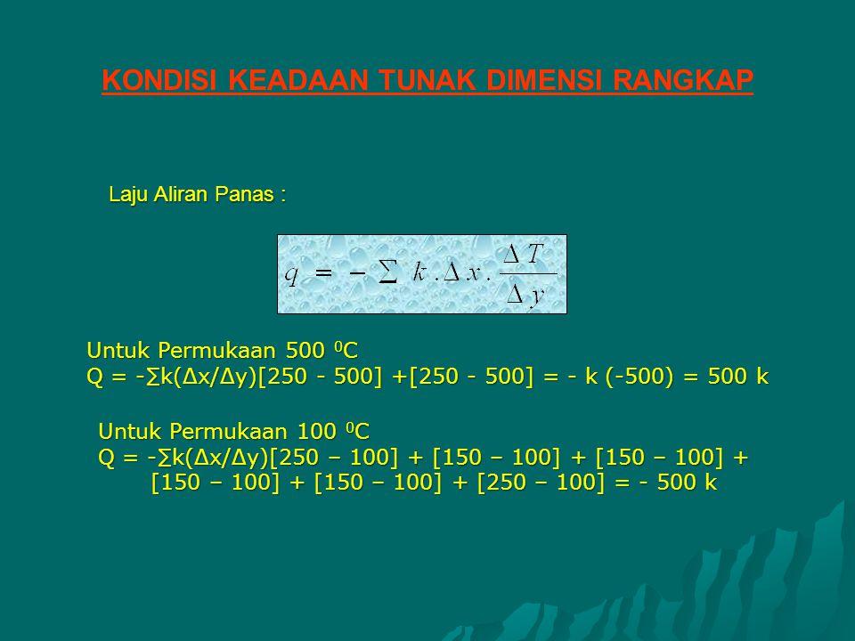 Laju Aliran Panas : Untuk Permukaan 500 0 C Q = -∑k(Δx/Δy)[250 - 500] +[250 - 500] = - k (-500) = 500 k Untuk Permukaan 100 0 C Q = -∑k(Δx/Δy)[250 – 1