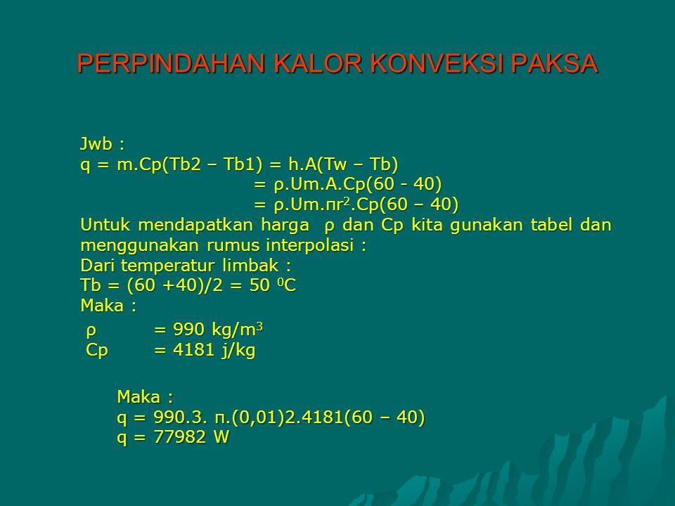Jwb : q = m.Cp(Tb2 – Tb1) = h.A(Tw – Tb) = ρ.Um.A.Cp(60 - 40) = ρ.Um.A.Cp(60 - 40) = ρ.Um.πr 2.Cp(60 – 40) = ρ.Um.πr 2.Cp(60 – 40) Untuk mendapatkan h