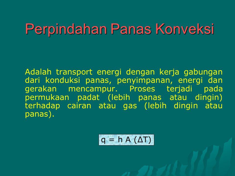Perpindahan Panas Konveksi Adalah transport energi dengan kerja gabungan dari konduksi panas, penyimpanan, energi dan gerakan mencampur. Proses terjad