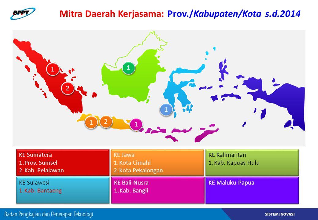 Mitra Daerah Kerjasama: Prov./Kabupaten/Kota s.d.2014 KE Sumatera 1.Prov. Sumsel 2.Kab. Pelalawan KE Sumatera 1.Prov. Sumsel 2.Kab. Pelalawan 1 1 KE J