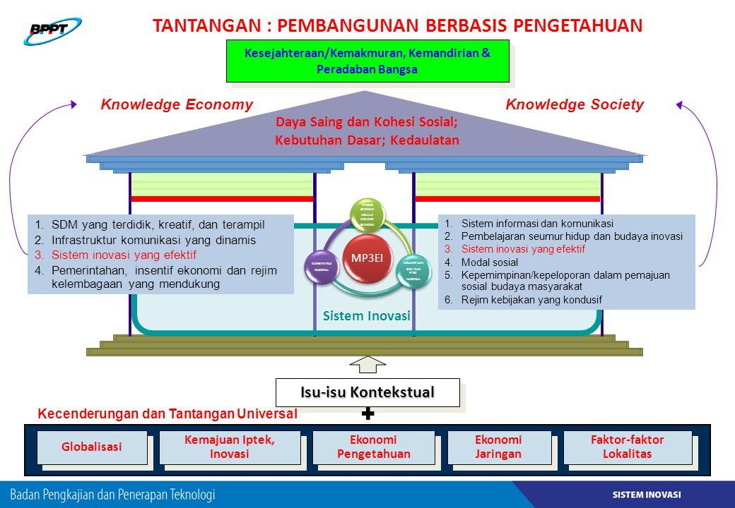 Sistem Inovasi Daya Saing dan Kohesi Sosial; Kebutuhan Dasar; Kedaulatan Kesejahteraan/Kemakmuran, Kemandirian & Peradaban Bangsa Isu-isu Kontekstual