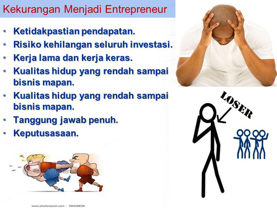 Kekurangan Menjadi Entrepreneur Ketidakpastian pendapatan.Ketidakpastian pendapatan. Risiko kehilangan seluruh investasi.Risiko kehilangan seluruh inv