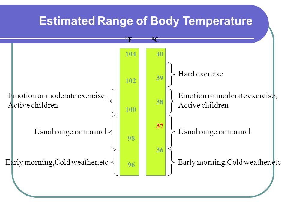 36 37 38 39 40 Early morning,Cold weather,etc Usual range or normal Emotion or moderate exercise, Active children Hard exercise 0C0C 0F0F Estimated Range of Body Temperature 104 102 100 98 96 Early morning,Cold weather,etc Usual range or normal Emotion or moderate exercise, Active children