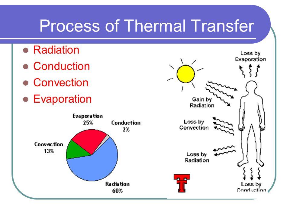 Perpindahan Panas Radiasi : Kehilangan panas tubuh secara radiasi dalam bentuk sinar panas infra merah yang beradiasi dari tubuh ke lingkungan sekitarnya.