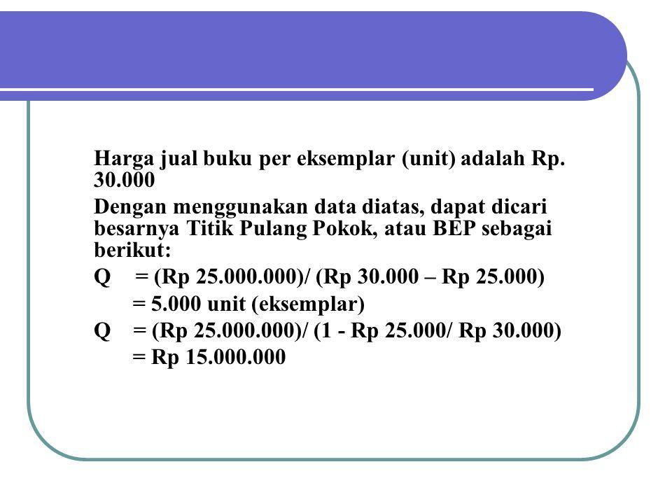 Biaya Variabel Per Unit (AVC) Kertas, cetak dan jilid:Rp 16.500.- Potongan untuk Toko Buku:Rp 2.400,- Komisi Penjualan:Rp 600,- Royalti Pengarang:Rp 3