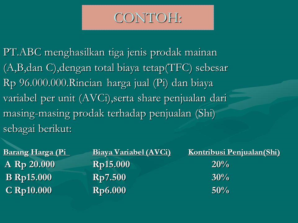 KETERANGAN : Bep Multi: Titik Pulang Pokok (BEP) multi produk untuk penjualan (Rupiah) TFC: Biaya Tetap (Total Fixed Cost) Pi: Harga jual per untuk pr