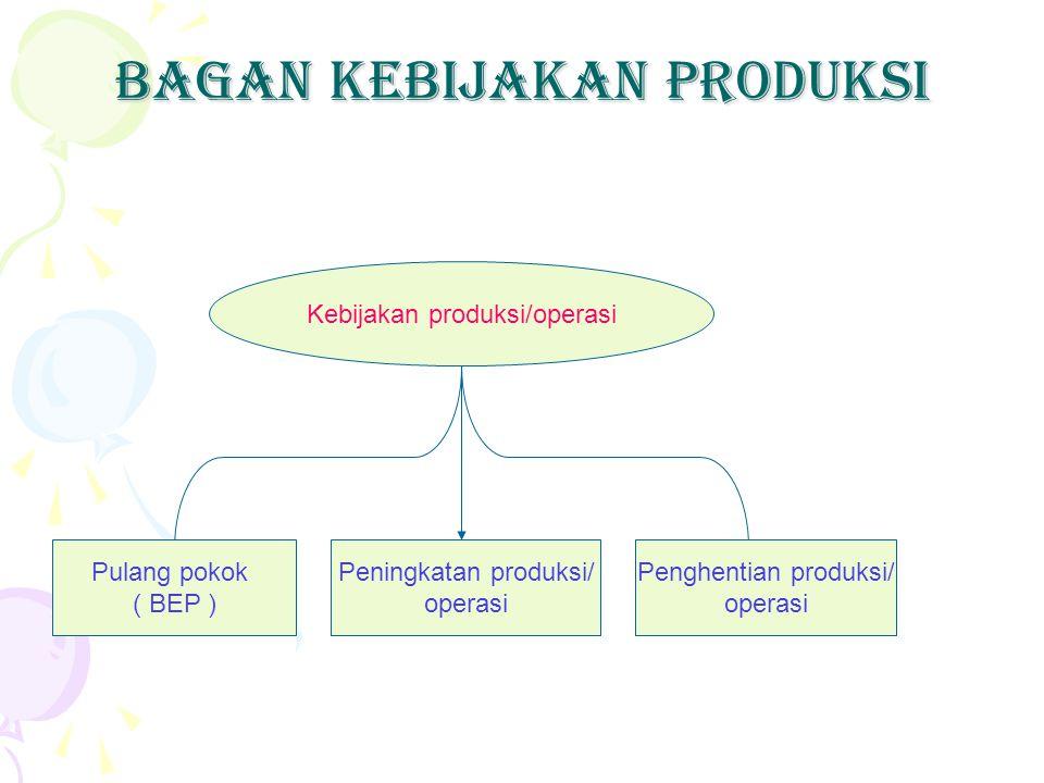 4. Kebijakan Produksi Kebijakan produksi adalah di buat agar usaha perusahaan tidak rugi. Untuk mencapai hal tersebut paling tidak ada 3 informasi yan